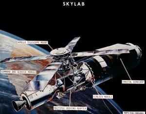 skylab_labeled